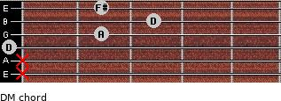 DM for guitar on frets x, x, 0, 2, 3, 2