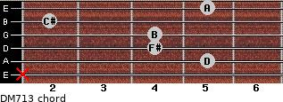 DM7/13 for guitar on frets x, 5, 4, 4, 2, 5