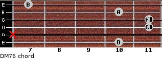 DM7/6 for guitar on frets 10, x, 11, 11, 10, 7