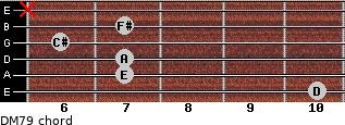 DM7/9 for guitar on frets 10, 7, 7, 6, 7, x