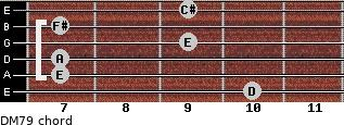 DM7/9 for guitar on frets 10, 7, 7, 9, 7, 9