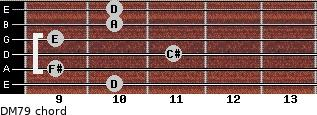 DM7/9 for guitar on frets 10, 9, 11, 9, 10, 10