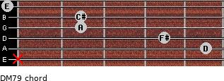 DM7/9 for guitar on frets x, 5, 4, 2, 2, 0
