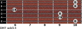 DM7(add13) for guitar on frets 10, 9, 9, 6, 10, 10