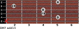 DM7(add13) for guitar on frets x, 5, 4, 4, 2, 5