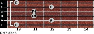 DM7(add6) for guitar on frets 10, 12, 11, 11, 12, 10
