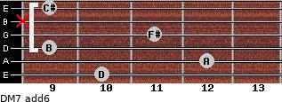 DM7(add6) for guitar on frets 10, 12, 9, 11, x, 9