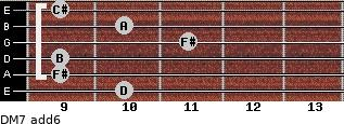 DM7(add6) for guitar on frets 10, 9, 9, 11, 10, 9