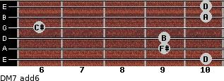 DM7(add6) for guitar on frets 10, 9, 9, 6, 10, 10