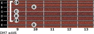 DM7(add6) for guitar on frets 10, 9, 9, 9, 10, 9