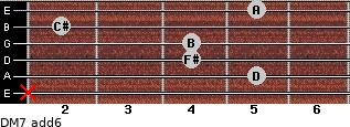 DM7(add6) for guitar on frets x, 5, 4, 4, 2, 5