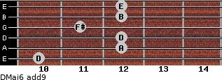 DMaj6(add9) for guitar on frets 10, 12, 12, 11, 12, 12
