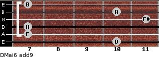 DMaj6(add9) for guitar on frets 10, 7, 7, 11, 10, 7