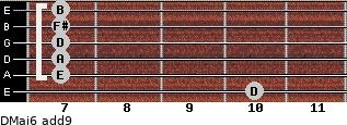 DMaj6(add9) for guitar on frets 10, 7, 7, 7, 7, 7