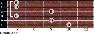 DMaj6(add9) for guitar on frets 10, 9, 7, 9, 7, 7