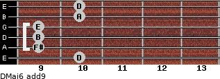 DMaj6(add9) for guitar on frets 10, 9, 9, 9, 10, 10