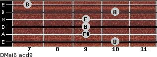 DMaj6(add9) for guitar on frets 10, 9, 9, 9, 10, 7