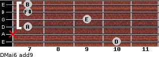 DMaj6(add9) for guitar on frets 10, x, 7, 9, 7, 7