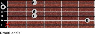 DMaj6(add9) for guitar on frets x, 5, 2, 2, 0, 2
