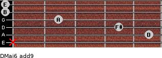 DMaj6(add9) for guitar on frets x, 5, 4, 2, 0, 0