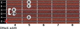 DMaj6(add9) for guitar on frets x, 5, 4, 4, 5, 5