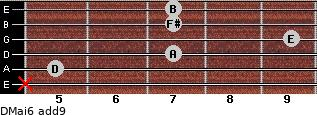 DMaj6(add9) for guitar on frets x, 5, 7, 9, 7, 7