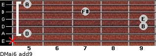 DMaj6(add9) for guitar on frets x, 5, 9, 9, 7, 5