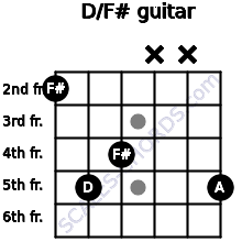 D/F# for guitar on frets 2, 5, 4, x, x, 5