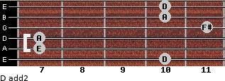 D add(2) for guitar on frets 10, 7, 7, 11, 10, 10