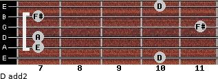 D add(2) for guitar on frets 10, 7, 7, 11, 7, 10