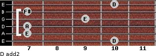 D add(2) for guitar on frets 10, 7, 7, 9, 7, 10