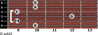 D add(2) for guitar on frets 10, 9, 12, 9, 10, 10
