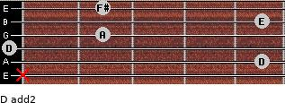 D add(2) for guitar on frets x, 5, 0, 2, 5, 2