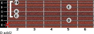 D add(2) for guitar on frets x, 5, 2, 2, 5, 2