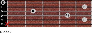 D add(2) for guitar on frets x, 5, 4, 2, 5, 0