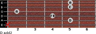 D add(2) for guitar on frets x, 5, 4, 2, 5, 5