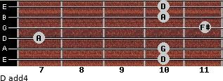 D add(4) for guitar on frets 10, 10, 7, 11, 10, 10