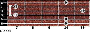 D add(4) for guitar on frets 10, 10, 7, 11, 7, 10
