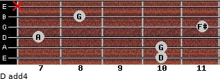 D add(4) for guitar on frets 10, 10, 7, 11, 8, x