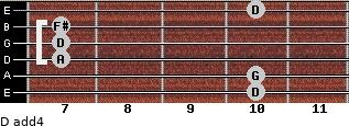 D add(4) for guitar on frets 10, 10, 7, 7, 7, 10