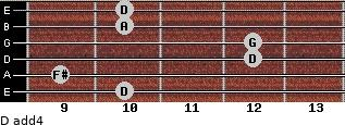 D add(4) for guitar on frets 10, 9, 12, 12, 10, 10