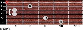 D add(4) for guitar on frets 10, 9, 7, 7, 8, x