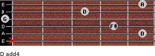 D add(4) for guitar on frets x, 5, 4, 0, 3, 5