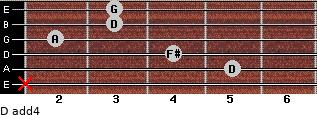 D add(4) for guitar on frets x, 5, 4, 2, 3, 3