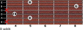 D add(4) for guitar on frets x, 5, 4, x, 8, 5