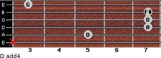 D add(4) for guitar on frets x, 5, 7, 7, 7, 3