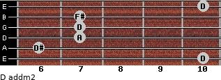 D add(m2) for guitar on frets 10, 6, 7, 7, 7, 10