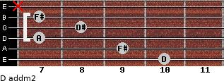 D add(m2) for guitar on frets 10, 9, 7, 8, 7, x