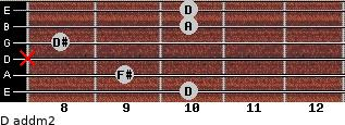 D add(m2) for guitar on frets 10, 9, x, 8, 10, 10