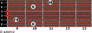 D add(m2) for guitar on frets 10, 9, x, x, 10, 11